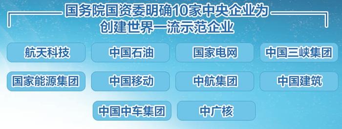 「年终盘点」中国移动2019年一大波荣誉来袭