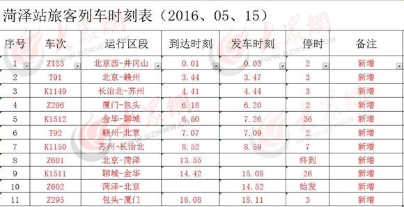 菏泽站旅客列车时刻表