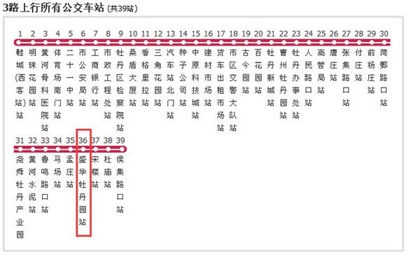 菏泽市区去盛华牡丹园可乘坐3路公交车