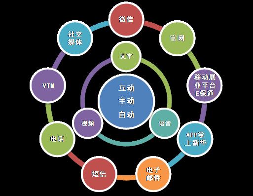 5  多媒体平台协作示意图.png